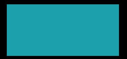 Naomie Ella Menu Logo